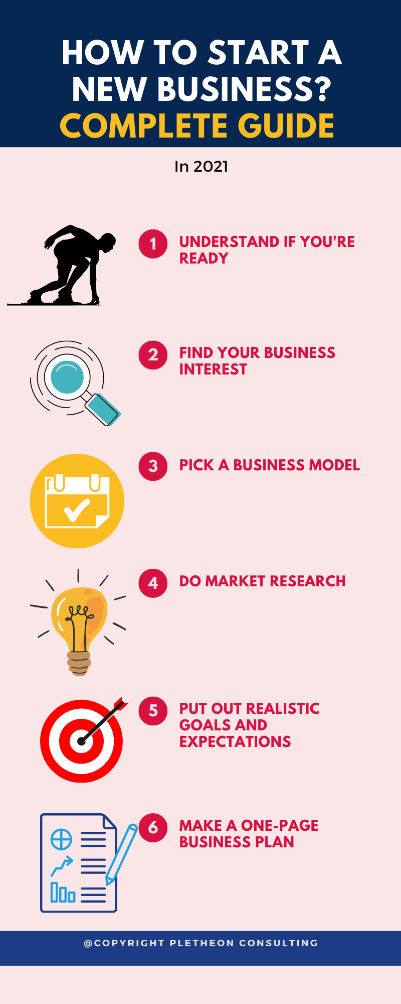 How to start a new business?