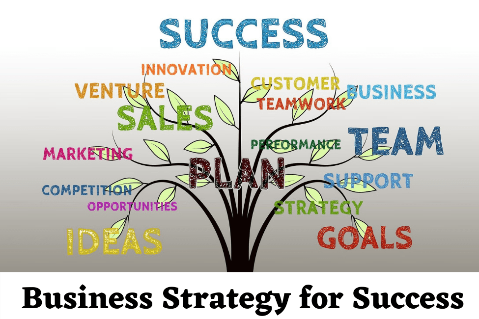 Success Strategy for Business